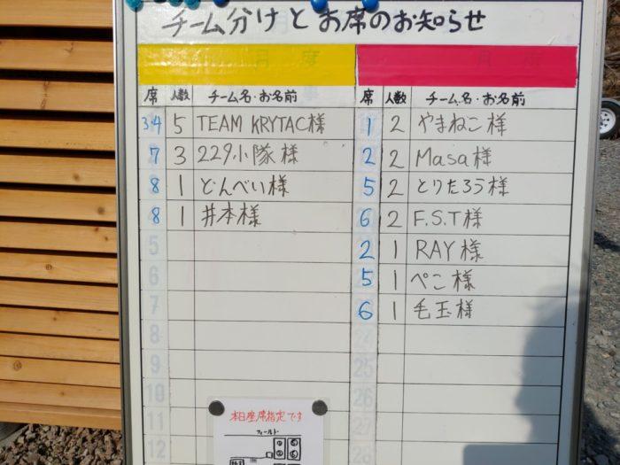 ボーダーゾーン チーム分け表