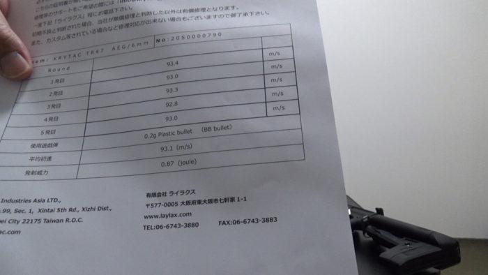 2020年ファースト福袋2nd 5万円 KRYTAC弾速証明書