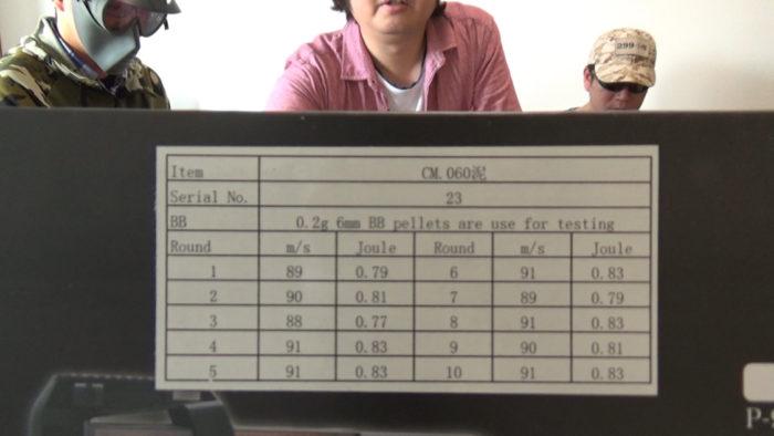 ガンモール大阪3万福袋 P90の弾速証明