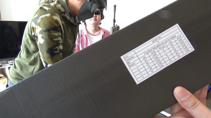 ガンモール大阪3万福袋 G36弾速証明